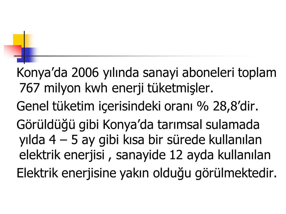Konya'da 2006 yılında sanayi aboneleri toplam 767 milyon kwh enerji tüketmişler.