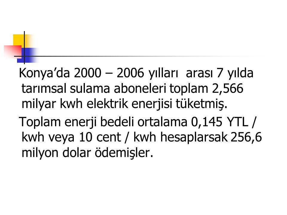 Konya'da 2000 – 2006 yılları arası 7 yılda tarımsal sulama aboneleri toplam 2,566 milyar kwh elektrik enerjisi tüketmiş.