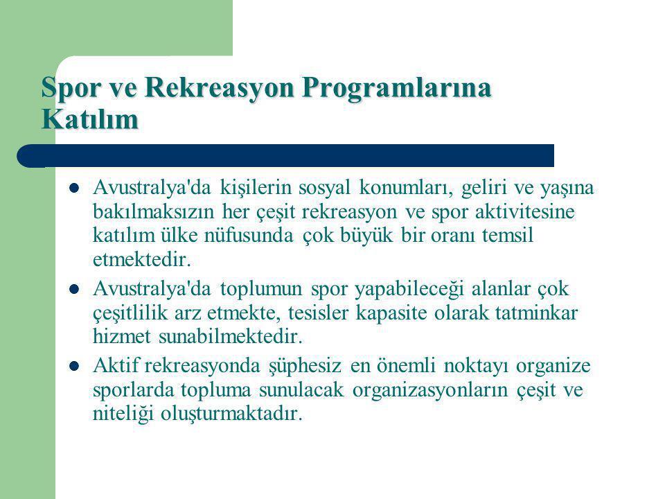 Spor ve Rekreasyon Programlarına Katılım