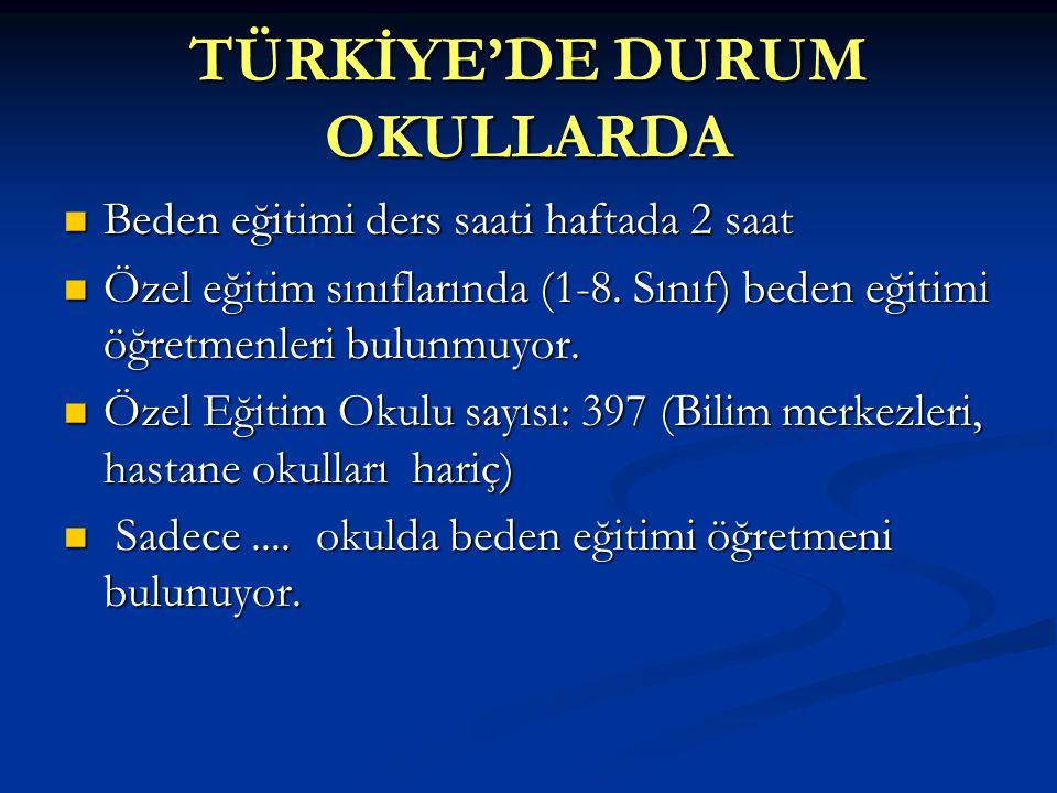TÜRKİYE'DE DURUM OKULLARDA