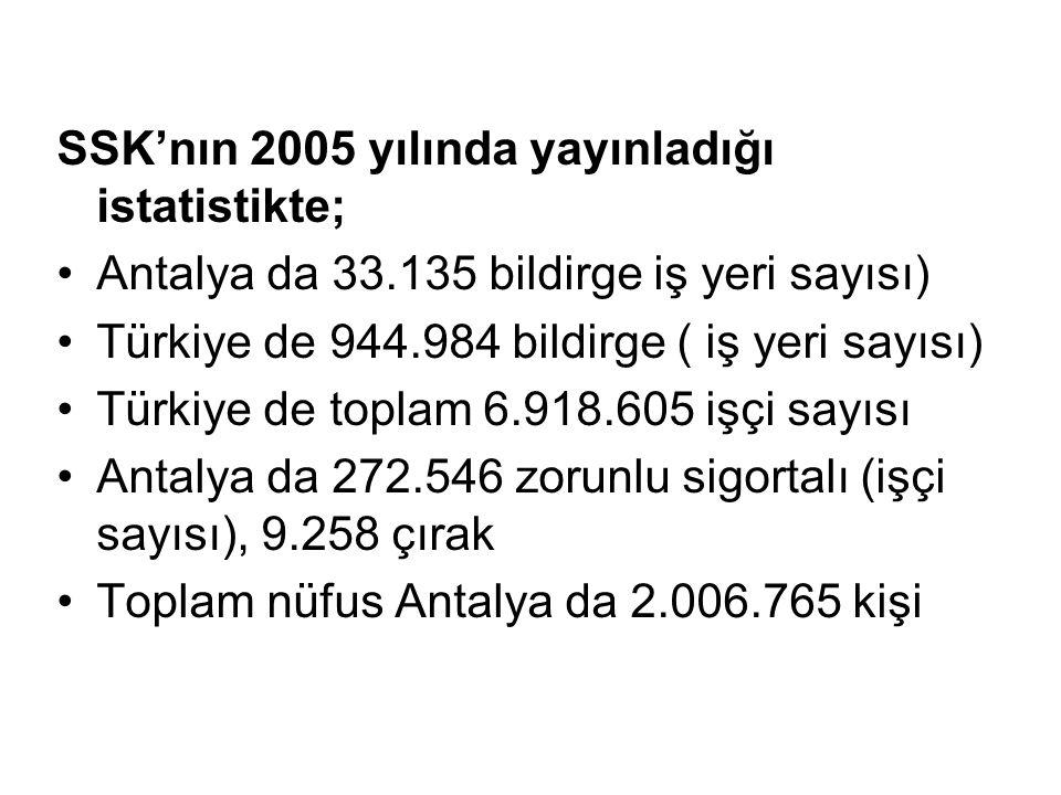 SSK'nın 2005 yılında yayınladığı istatistikte;