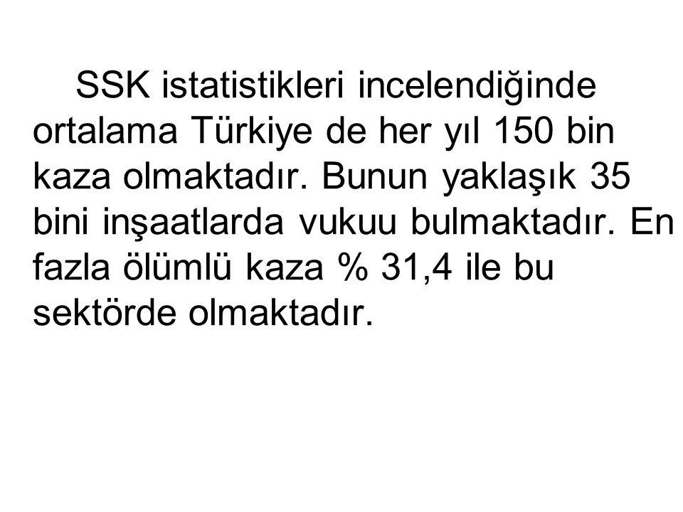SSK istatistikleri incelendiğinde ortalama Türkiye de her yıl 150 bin kaza olmaktadır.