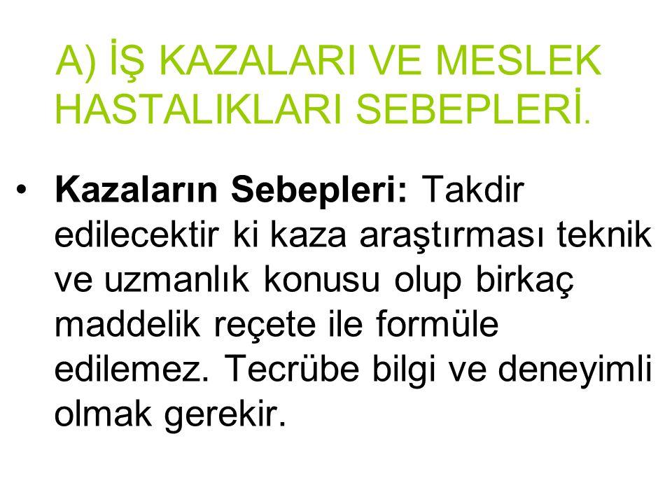 A) İŞ KAZALARI VE MESLEK HASTALIKLARI SEBEPLERİ.