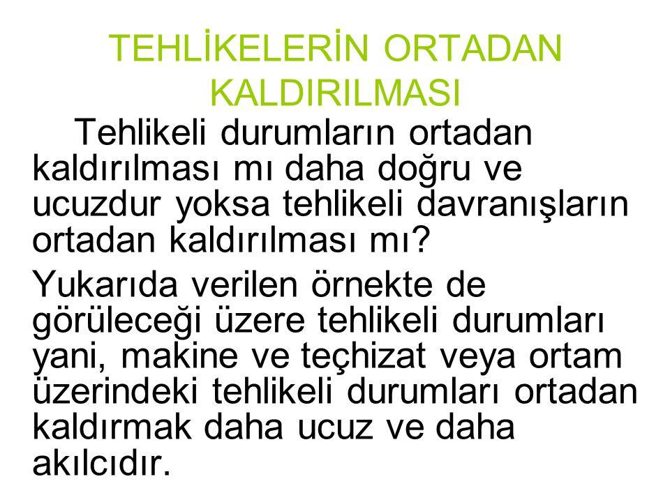 TEHLİKELERİN ORTADAN KALDIRILMASI