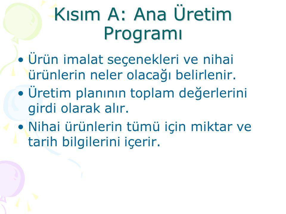 Kısım A: Ana Üretim Programı