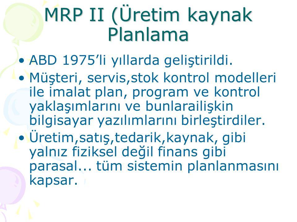 MRP II (Üretim kaynak Planlama