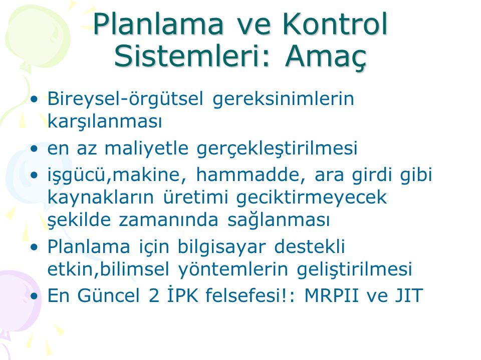 Planlama ve Kontrol Sistemleri: Amaç