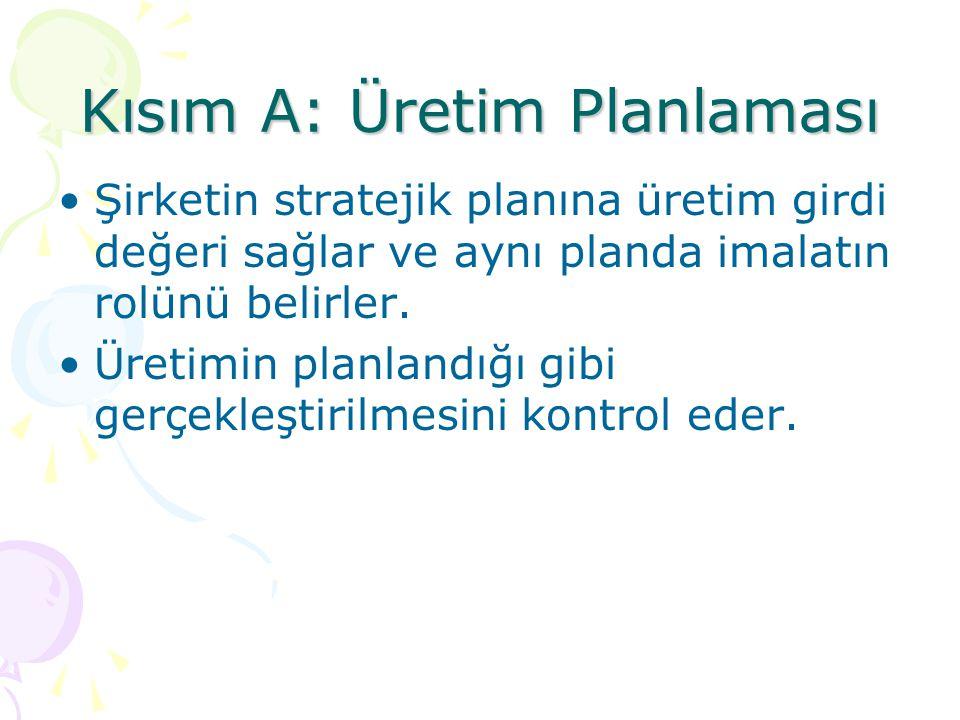 Kısım A: Üretim Planlaması
