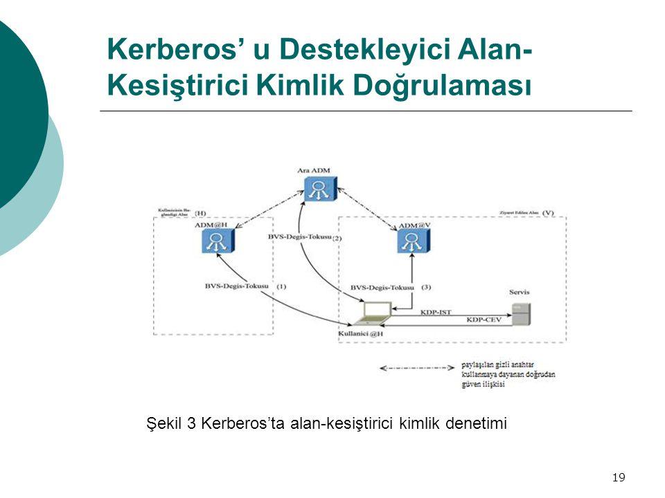 Kerberos' u Destekleyici Alan-Kesiştirici Kimlik Doğrulaması