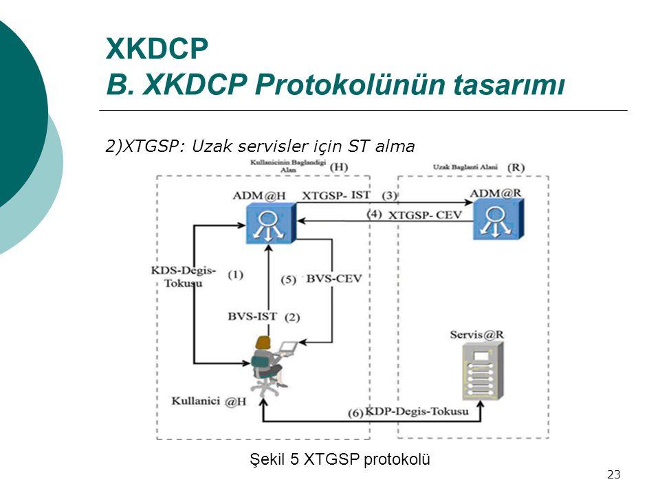 XKDCP B. XKDCP Protokolünün tasarımı