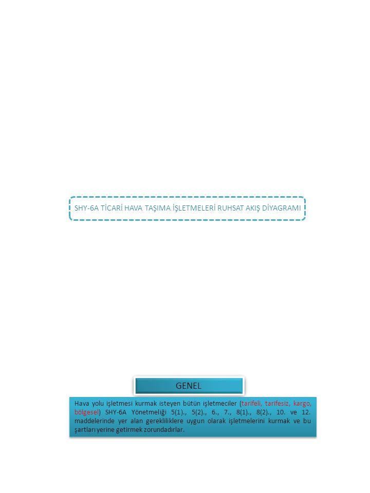 GENEL SHY-6A TİCARİ HAVA TAŞIMA İŞLETMELERİ RUHSAT AKIŞ DİYAGRAMI