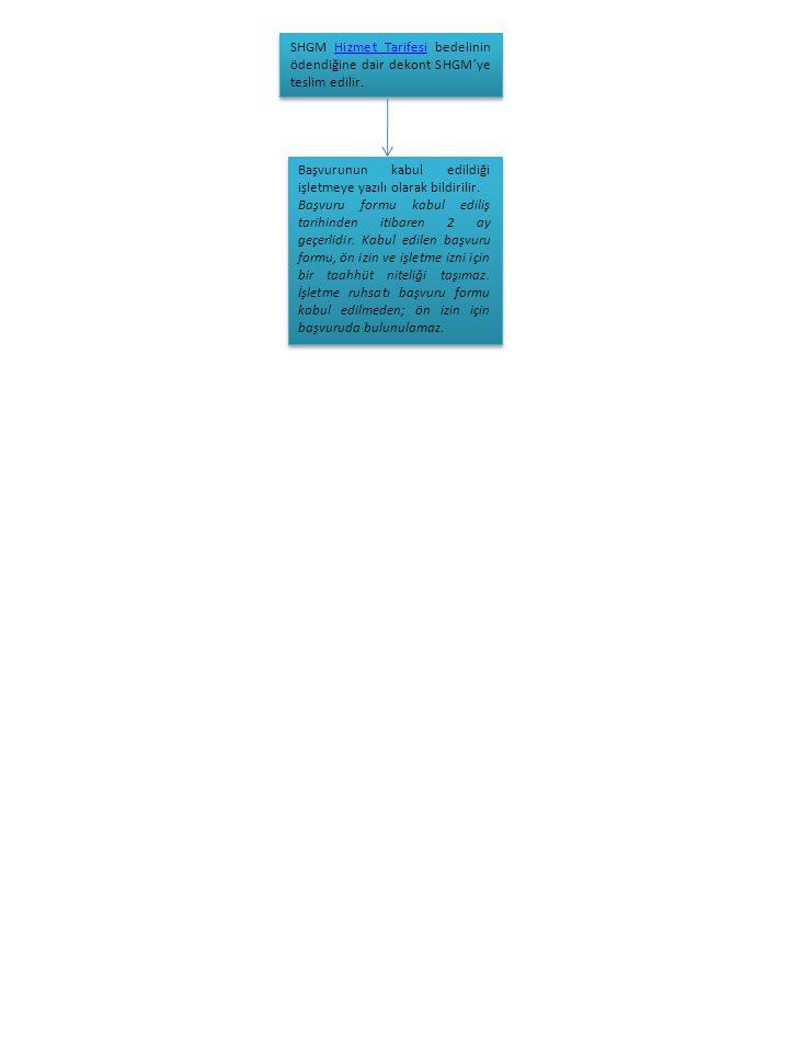 SHGM Hizmet Tarifesi bedelinin ödendiğine dair dekont SHGM'ye teslim edilir.