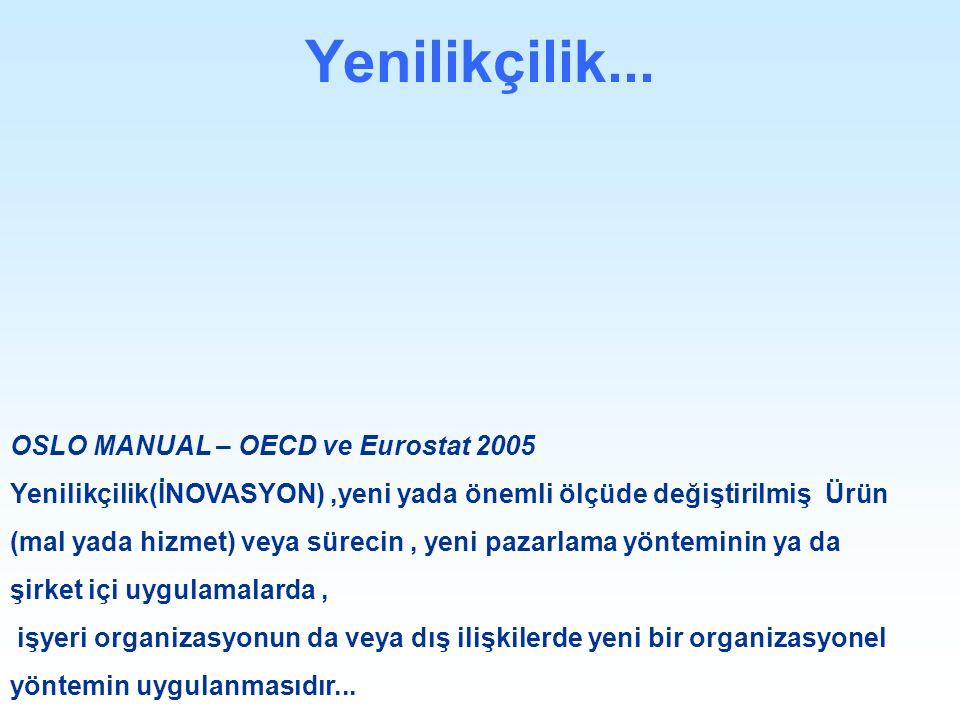 Yenilikçilik... OSLO MANUAL – OECD ve Eurostat 2005