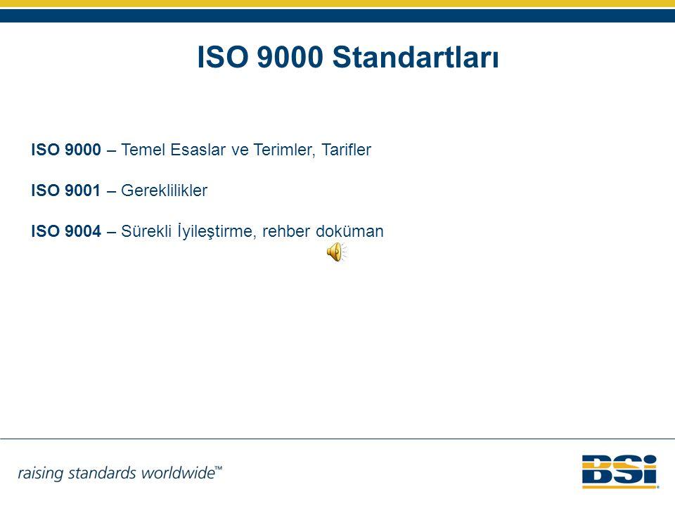 ISO 9000 Standartları ISO 9000 – Temel Esaslar ve Terimler, Tarifler