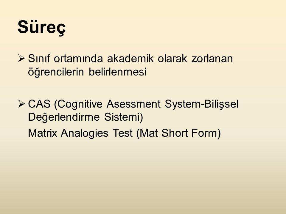 Süreç Sınıf ortamında akademik olarak zorlanan öğrencilerin belirlenmesi. CAS (Cognitive Asessment System-Bilişsel Değerlendirme Sistemi)