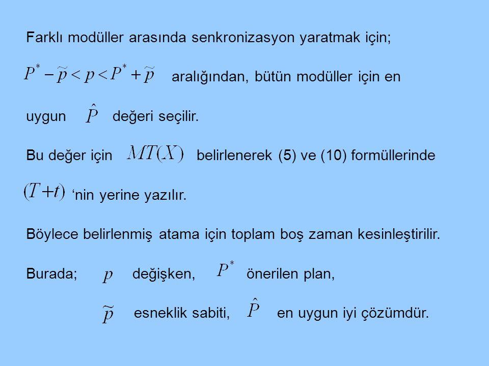 Farklı modüller arasında senkronizasyon yaratmak için;
