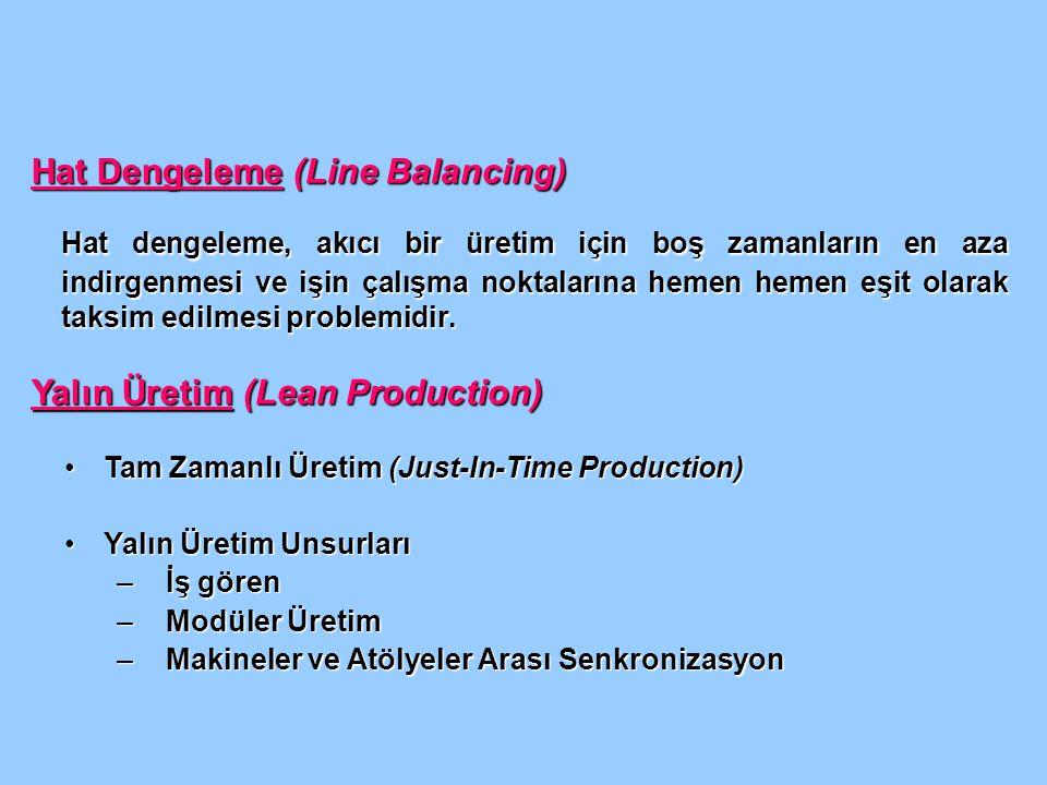 Hat Dengeleme (Line Balancing)