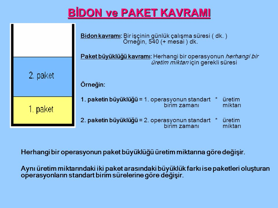 BİDON ve PAKET KAVRAMI Bidon kavramı: Bir işçinin günlük çalışma süresi ( dk. ) Örneğin, 540 (+ mesai ) dk.