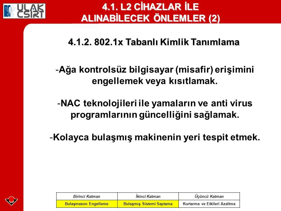 4.1. L2 CİHAZLAR İLE ALINABİLECEK ÖNLEMLER (2)