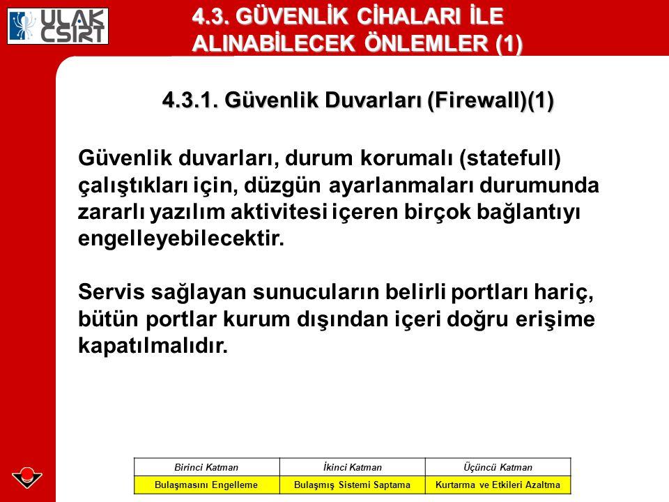 4.3. GÜVENLİK CİHALARI İLE ALINABİLECEK ÖNLEMLER (1)