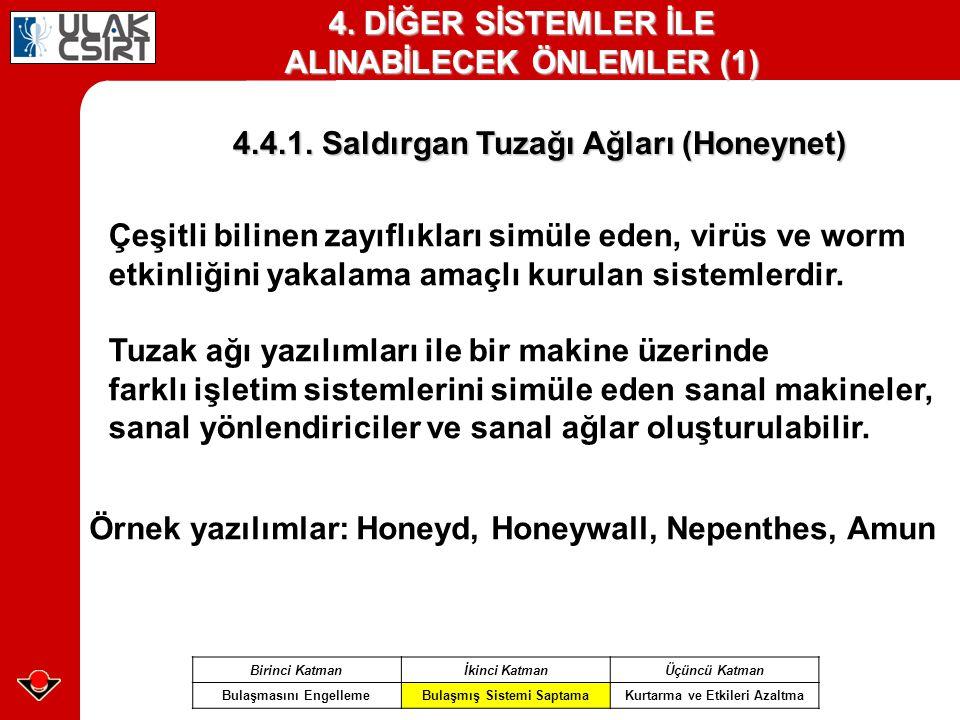 4. DİĞER SİSTEMLER İLE ALINABİLECEK ÖNLEMLER (1)