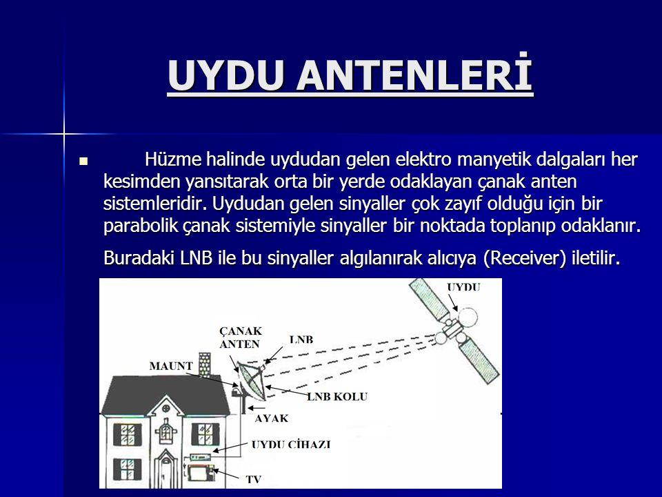 UYDU ANTENLERİ