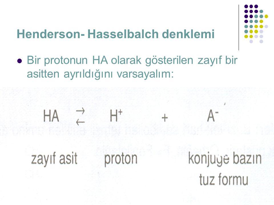 Henderson- Hasselbalch denklemi