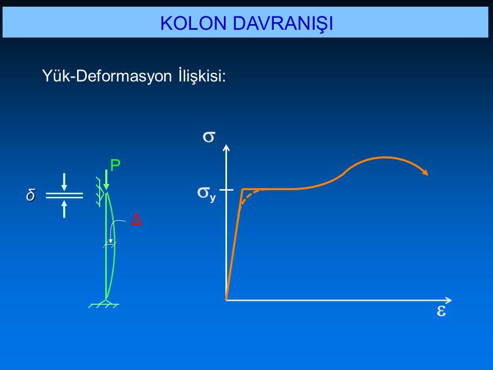 KOLON DAVRANIŞI Yük-Deformasyon İlişkisi:  P y δ Δ 