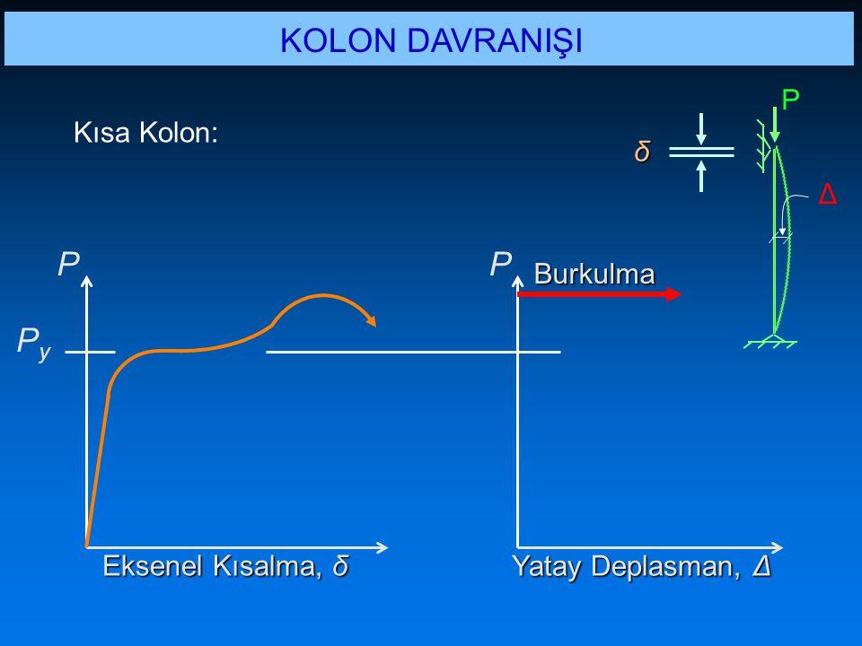 KOLON DAVRANIŞI P P Py P Kısa Kolon: δ Δ Burkulma Eksenel Kısalma, δ