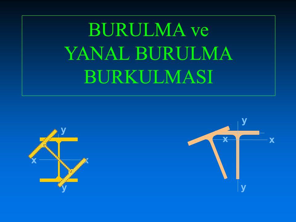 BURULMA ve YANAL BURULMA BURKULMASI y y x x x y