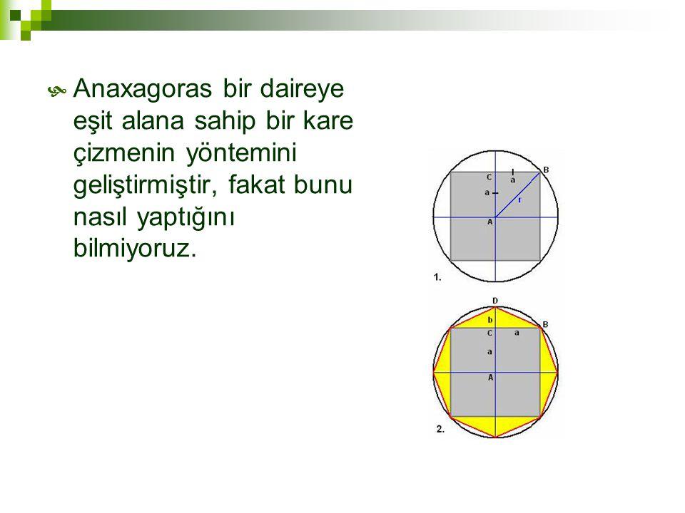 Anaxagoras bir daireye eşit alana sahip bir kare çizmenin yöntemini geliştirmiştir, fakat bunu nasıl yaptığını bilmiyoruz.