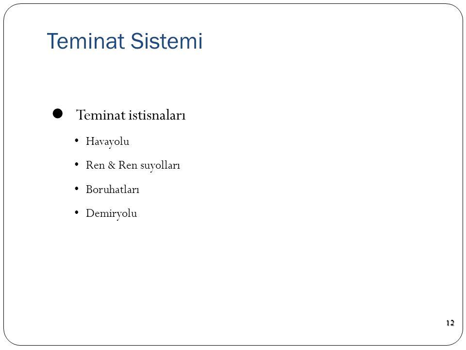 Teminat Sistemi Teminat istisnaları Havayolu Ren & Ren suyolları