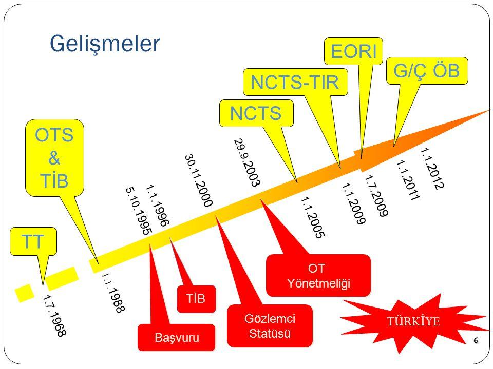 Gelişmeler EORI G/Ç ÖB NCTS-TIR NCTS OTS & TİB TT TÜRKİYE OT