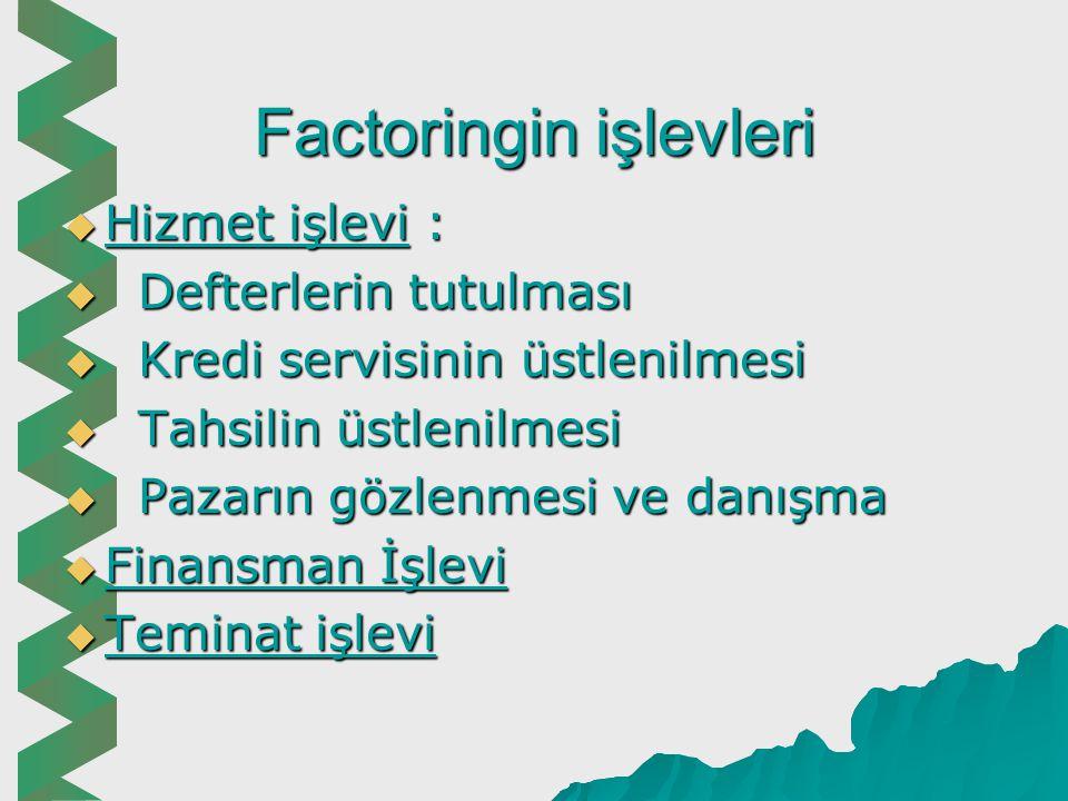 Factoringin işlevleri