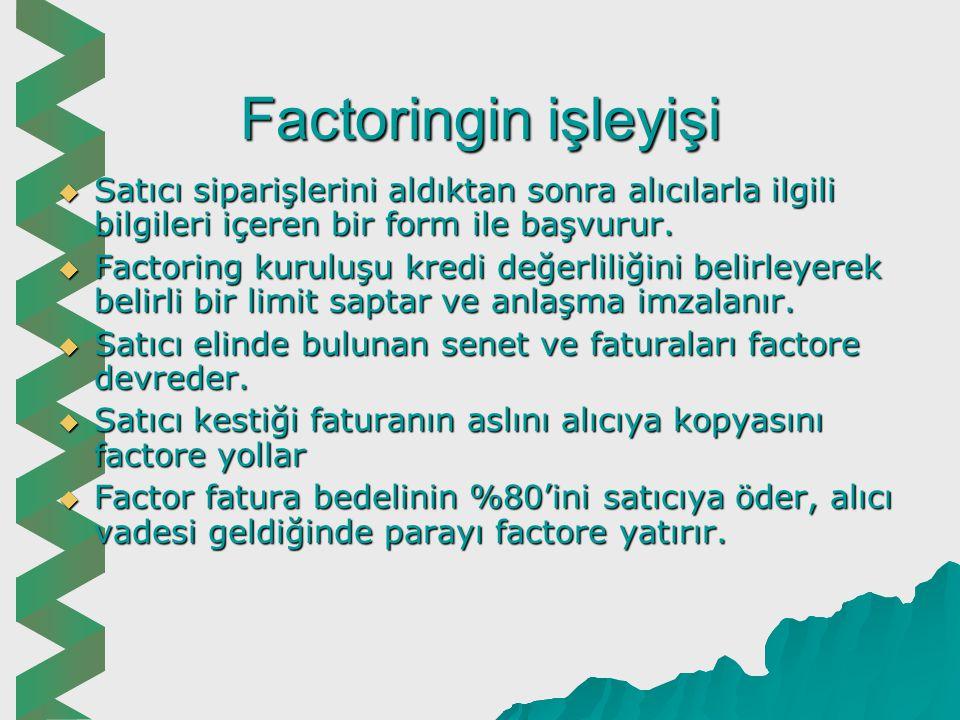 Factoringin işleyişi Satıcı siparişlerini aldıktan sonra alıcılarla ilgili bilgileri içeren bir form ile başvurur.