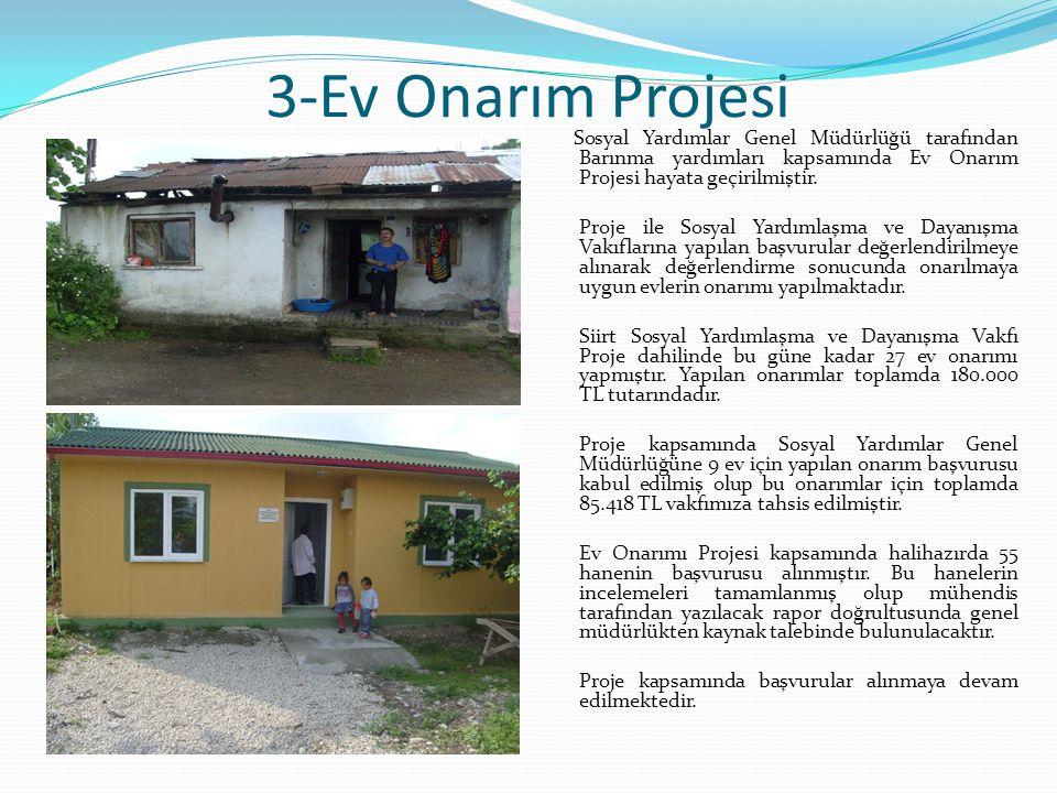 3-Ev Onarım Projesi