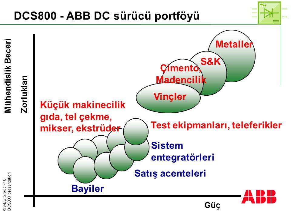 DCS800 - ABB DC sürücü portföyü