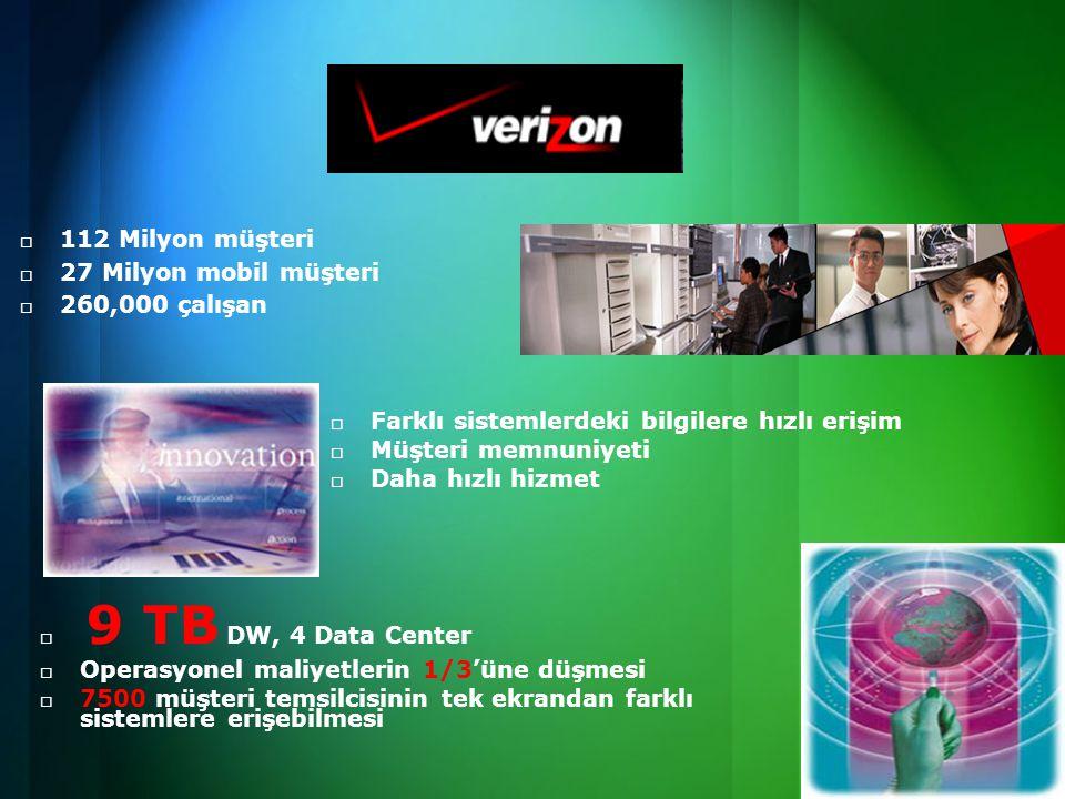 112 Milyon müşteri 27 Milyon mobil müşteri. 260,000 çalışan. Farklı sistemlerdeki bilgilere hızlı erişim.