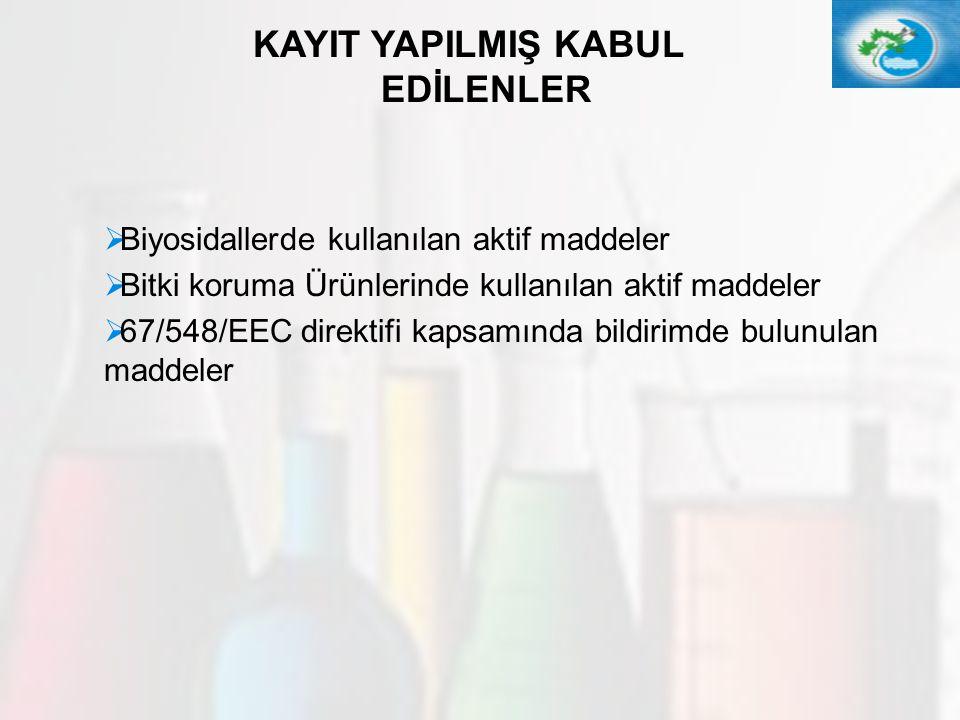 KAYIT YAPILMIŞ KABUL EDİLENLER