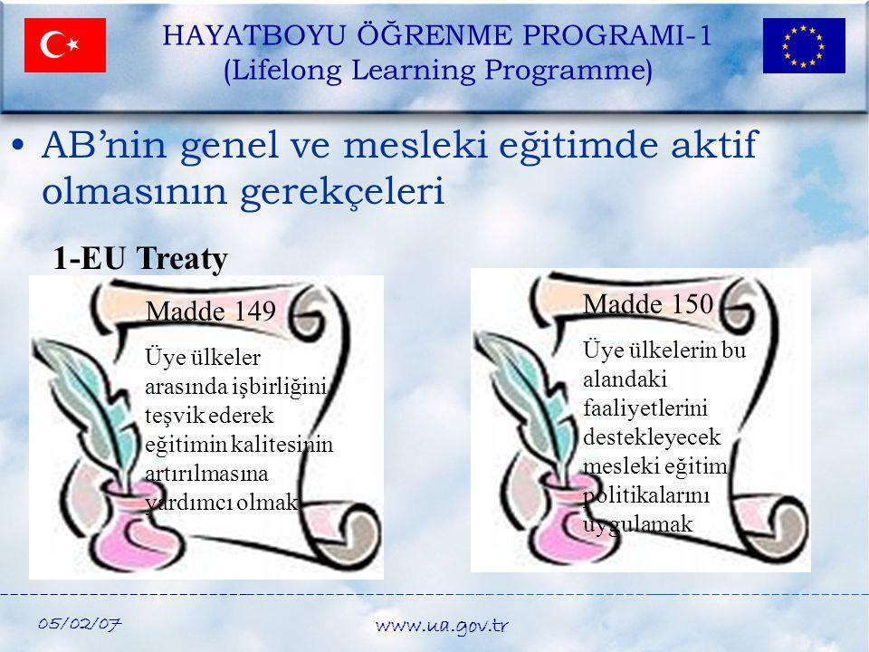 HAYATBOYU ÖĞRENME PROGRAMI-1 (Lifelong Learning Programme)