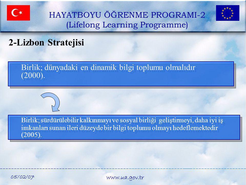 HAYATBOYU ÖĞRENME PROGRAMI-2 (Lifelong Learning Programme)