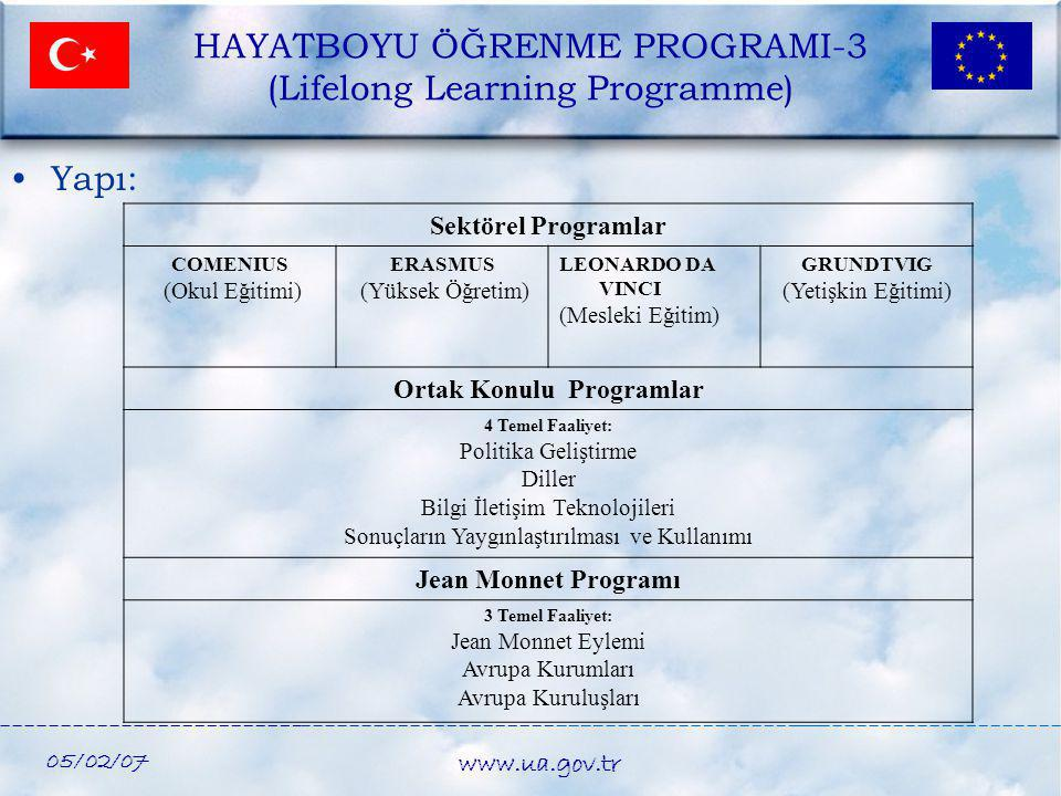 HAYATBOYU ÖĞRENME PROGRAMI-3 (Lifelong Learning Programme)