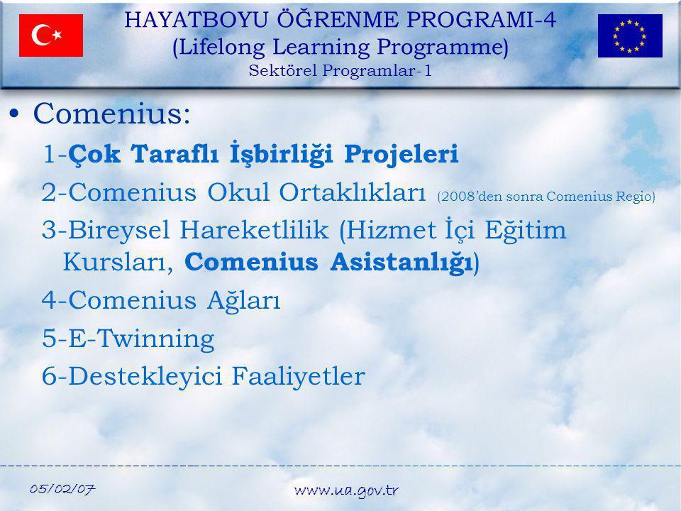 Comenius: 1-Çok Taraflı İşbirliği Projeleri