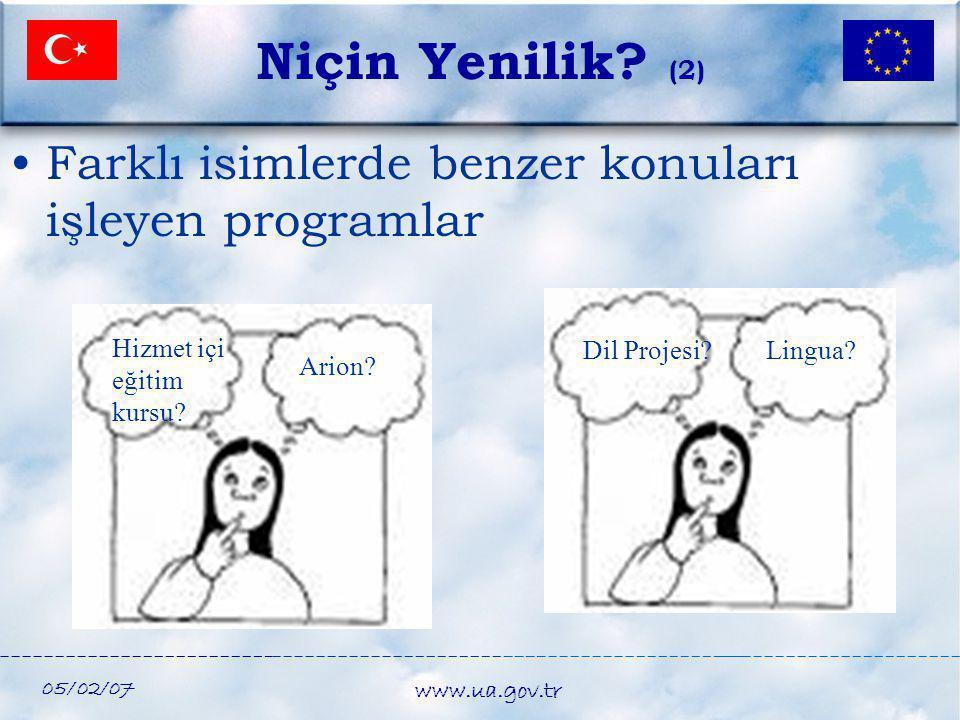 Niçin Yenilik (2) Farklı isimlerde benzer konuları işleyen programlar