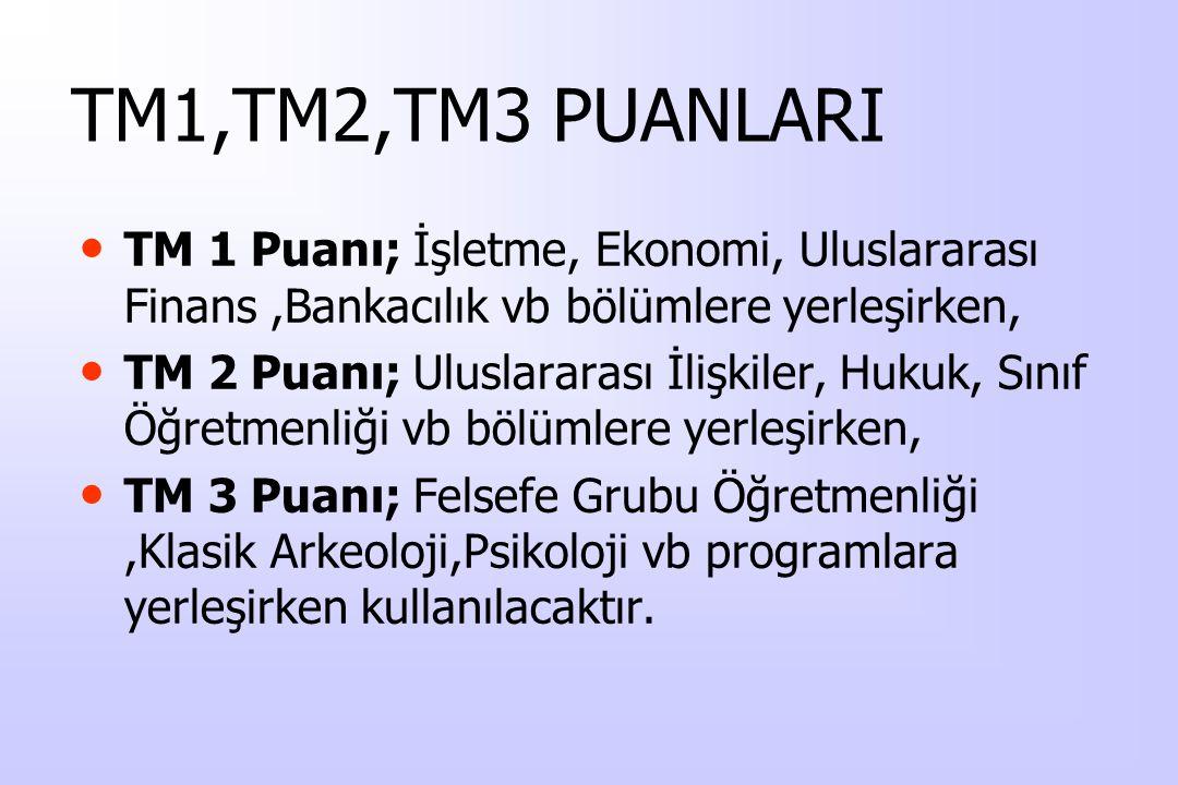 TM1,TM2,TM3 PUANLARI TM 1 Puanı; İşletme, Ekonomi, Uluslararası Finans ,Bankacılık vb bölümlere yerleşirken,