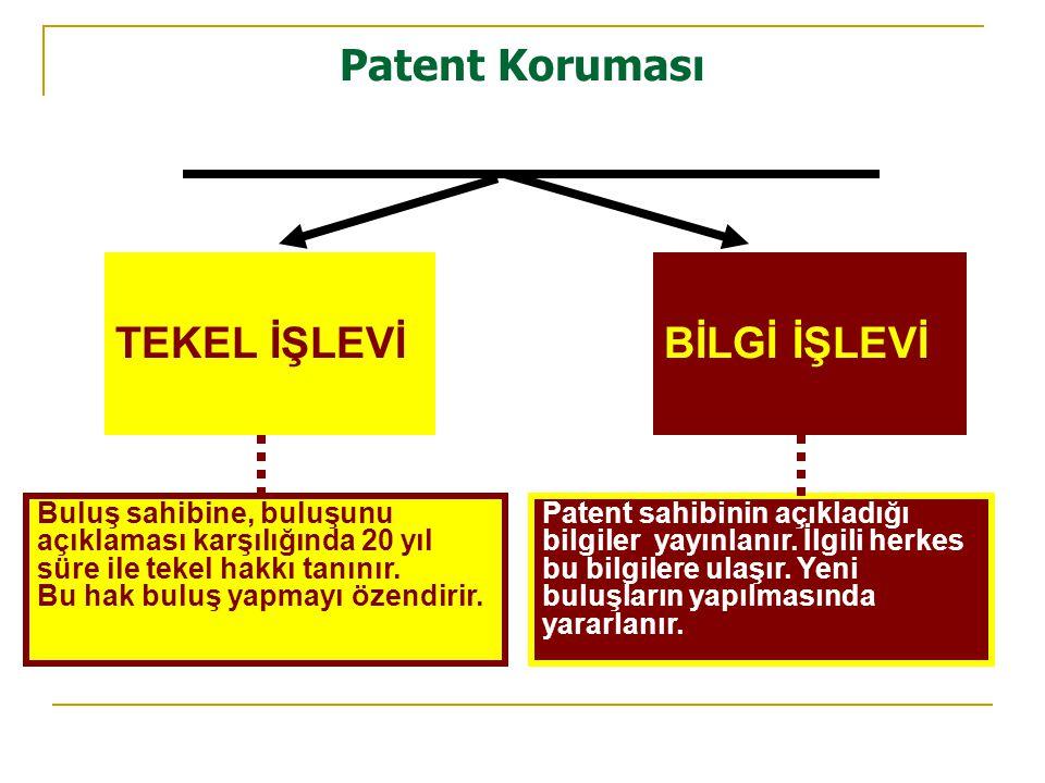 Patent Koruması TEKEL İŞLEVİ BİLGİ İŞLEVİ