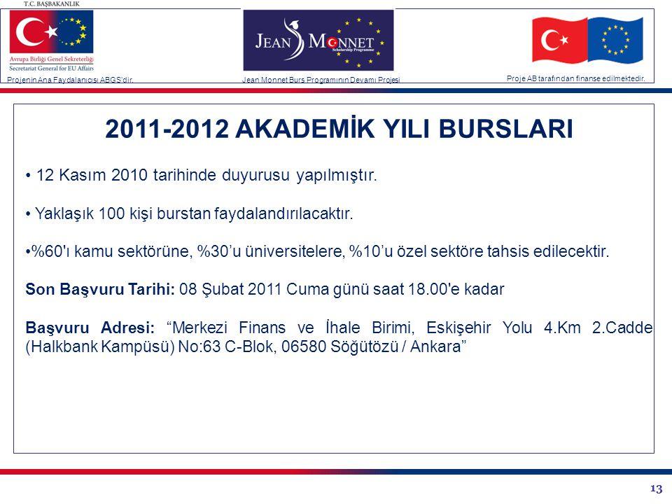 2011-2012 AKADEMİK YILI BURSLARI