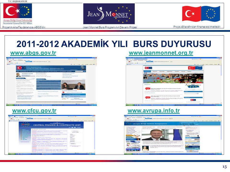 2011-2012 AKADEMİK YILI BURS DUYURUSU