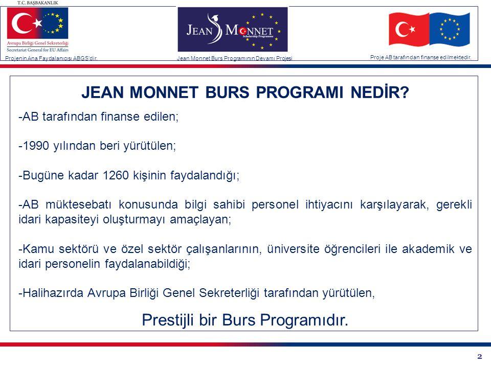 JEAN MONNET BURS PROGRAMI NEDİR