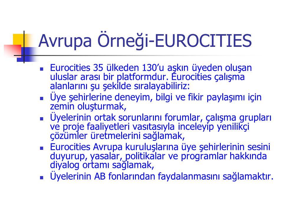Avrupa Örneği-EUROCITIES